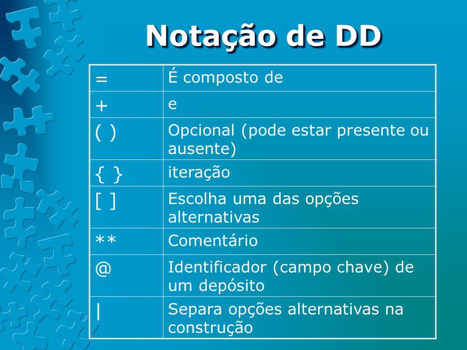 Notação de DD = + ( ) { } [ ] ** @ | É composto de e